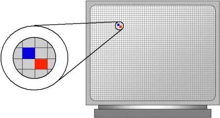 Entpixeln laiprimnewsdi: verpixelte bilder [oddlysatisfying] Wie