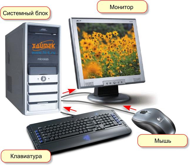 Инструкции по пользованию компьютером